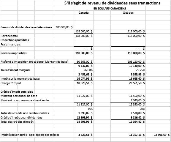Guide ultime l imp t pour investisseur et trader en bourse - Credit d impot sur photovoltaique ...